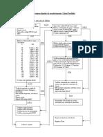 PCODE-P0116 - Liq. Arref. (Sinal Perdido)