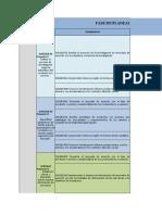 Cronograma fase de Planeación 210468