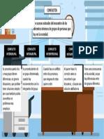TIPOS DE CONFLICTOS-TEJEDA RAMOS FREDY-COMPUTACION-VI