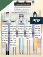 ESTILOS DE NEGOCIACION PARA RESOLVER CONFLICTOS-TEJEDA RAMOS FREDY-COMPUTACION-VI