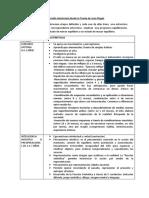 Desarrollo Intelectual -Jean Piaget