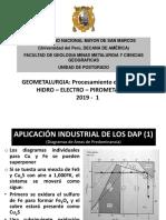 2 PIROMETALURGIA 02.pdf