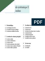 ChimieMinSyst-IIRD.pdf