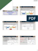 2 PID - FIM UNI.pdf