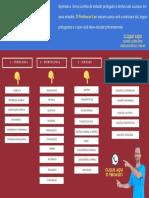 Como estudar Português_