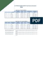 NAPFA_TestStandards