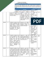 Cronograma de Excel Avanzado