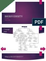 366431253-Chapter-1-Biodiversity-Form-2-KSSM
