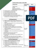 FSSC AUDIT REPORT (Internal)