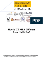 #MBA from IITs - High ROI Decision