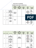 dsjcoursestructure (1).pdf
