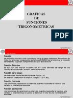 GRAFICAS FUNCIONES TRIGONOMETRICAS  - NOV -  2014