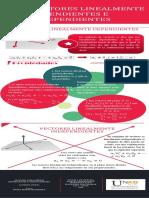 Infografia_Algera lineal