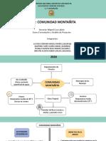 ComunidadMontañita.pptx