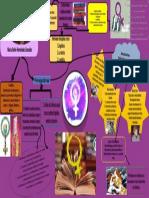 Presentación feminista