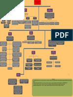 Copia de Analisis del Impacto del Negocio (2)
