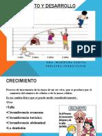 CRECIMIENTO Y DESARROLLO-PRESENTACION