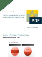 Anexo 2. Valores y Principios Lean