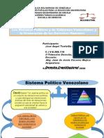 TERCERA ACTIVIDAD DE DERECHO CONSTITUCIONAL