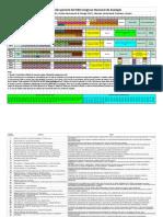 XXII CoNaZool 2015 Resúmenes - Programación y Lista Autores