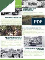 Infografía de la Historia Inmediata de Guatemala. Conflicto armado interno, y sus fases. (1)