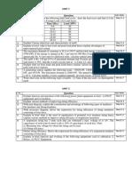 PS 1 Unit wise imp question-2