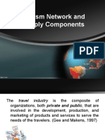 Tourism Network and Supply.pptx