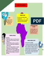 infografía AFRICA