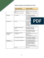 Domaines d_études et de formation de la CITE