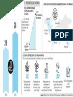 Infografía cannabis diciembre 12