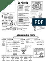 La historia, conceptos, caracteristicas, antecedentes y disciplinas auxiliares.pdf
