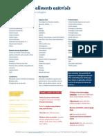 liste-aliments-autorises-interdits-alimentation-cetogene