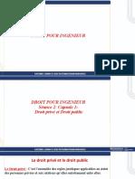 Cours de Droit polytechnique chapitre 2.pptx