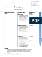 Student- Friendly Learning Targets Template