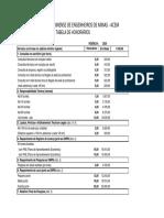 Tabela honorários serviços eng_minas