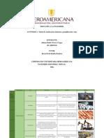 ACTIVIDAD 2 - Matriz de clasificación, industrias, ejemplificación y tipo