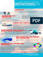 Infografía CONFLICTO ENTRE HERMANOS JULIAN VARGAS Código 2011021945.