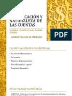 CLASIFICACIÓN Y NATURALEZA DE LAS CUENTAS