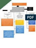 conertir a pdf