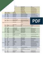 Fórmulas DAX.pdf