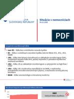 Obsadenosť a kapacita reprofilizovaných lôžok na Slovensku