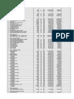 RAB Pekerjaan Rumah Pompa dan RSV.pdf