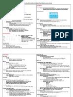 snowproexamcheatsheet-200202121304.pdf