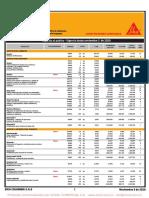 Sika listas de precios.pdf