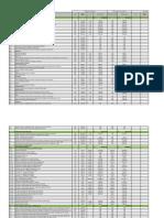 PRESUPUESTO ACTUALIZADO CENTRO DE CONTROL rev 5-Actualizado val 12 REV 2.xlsx