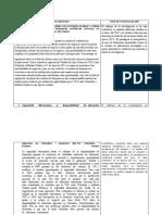 ENFOQUES DE INVESTIGACIÓN Y PARADIGMAS.docx