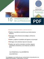 2.Organización de la Producción.pdf