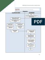 286135742-Flujograma-de-Cuentas-Por-Cobrar.pdf