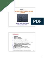 TEMA_2._ESTRUCTURA_ATOMICA_OCW