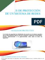 NIVELES DE PROTECCIÓN DE UN SISTEMA DE REDES